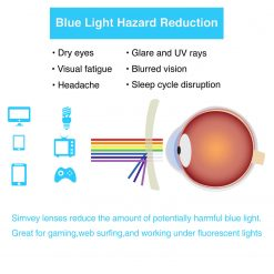 blue light glasses benefits