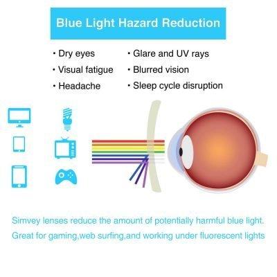 blue light glasses benefits